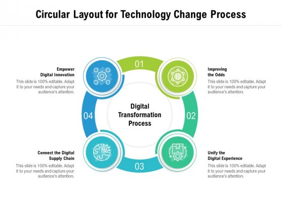 Circular Layout For Technology Change Process Ppt PowerPoint Presentation Ideas Graphics Tutorials PDF