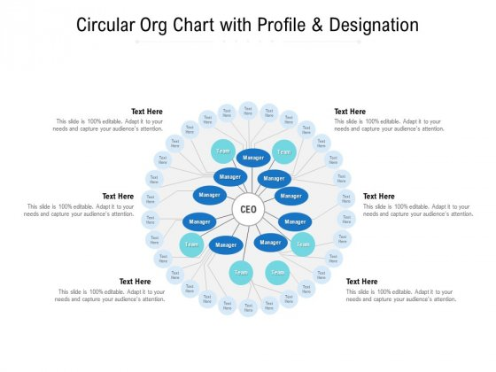 Circular Org Chart With Profile And Designation Ppt PowerPoint Presentation Slides