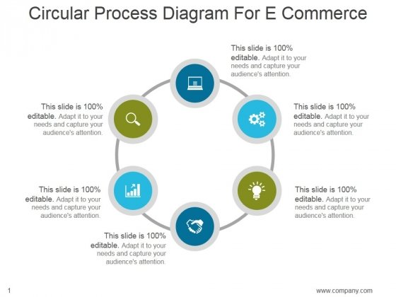 Circular Process Diagram For E Commerce Ppt PowerPoint Presentation Pictures