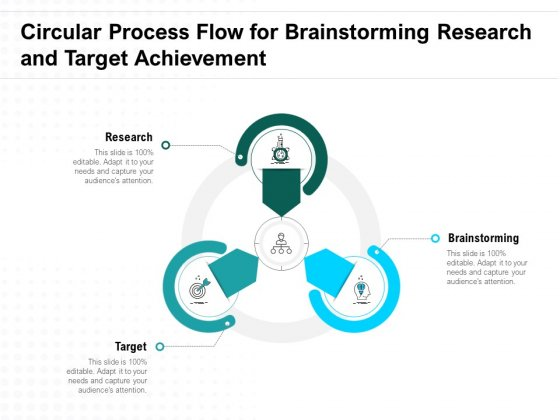 Circular Process Flow For Brainstorming Research And Target Achievement Ppt PowerPoint Presentation Ideas Format Ideas PDF