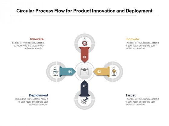 Circular Process Flow For Product Innovation And Deployment Ppt PowerPoint Presentation Summary Tips PDF