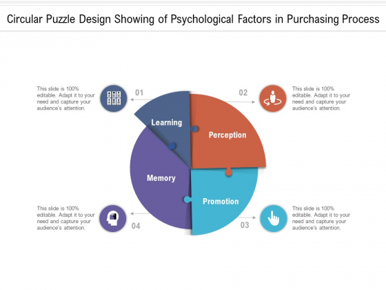 Circular Puzzle Design Showing Of Psychological Factors In Purchasing Process Ppt Powerpoint Presentation File Slideshow Pdf