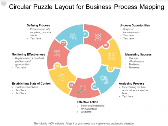 Circular Puzzle Layout For Business Process Mapping Ppt PowerPoint Presentation Slide