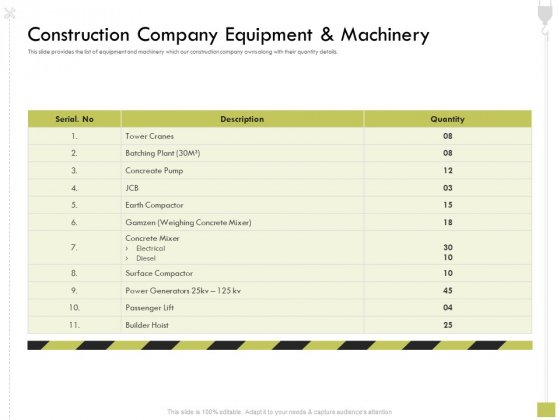 Civil Contractors Construction Company Equipment And Machinery Ppt Visual Aids Deck PDF