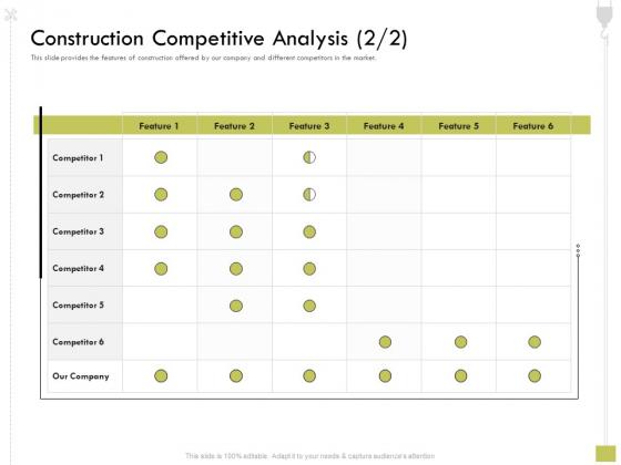 Civil Contractors Construction Competitive Analysis Construction Competitive Ppt Infographics Introduction PDF