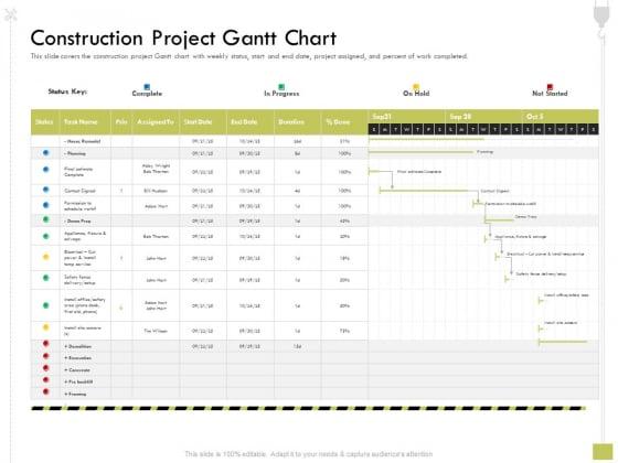 Civil Contractors Construction Project Gantt Chart Ppt Layouts Graphic Images PDF