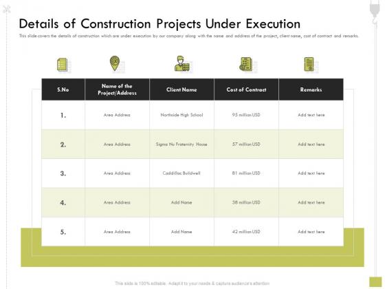 Civil Contractors Details Of Construction Projects Under Execution Ppt Infographics Designs Download PDF