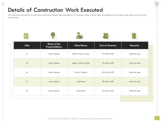 Civil Contractors Details Of Construction Work Executed Ppt Slides Display PDF