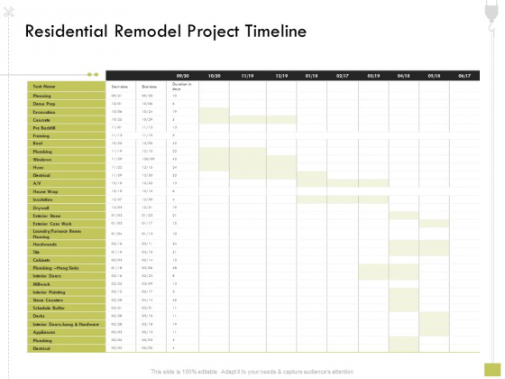 Civil Contractors Residential Remodel Project Timeline Ppt Styles Elements PDF