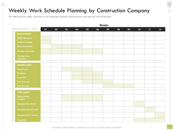 Civil Contractors Weekly Work Schedule Planning By Construction Company Ppt Slides Background PDF