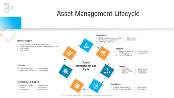 Civil Infrastructure Designing Services Management Asset Management Lifecycle Formats PDF