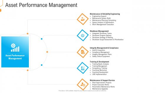 Civil Infrastructure Designing Services Management Asset Performance Management Teams Elements PDF