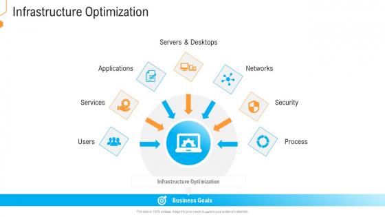 Civil Infrastructure Designing Services Management Infrastructure Optimization Brochure PDF