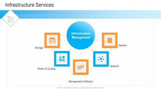 Civil Infrastructure Designing Services Management Infrastructure Services Network Infographics PDF