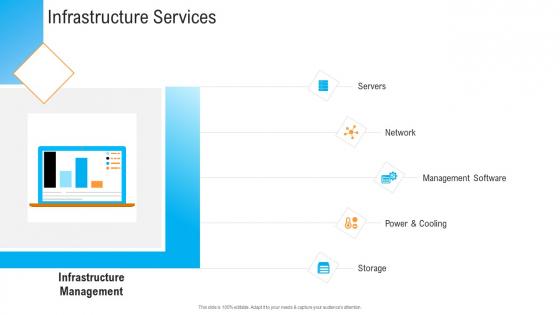 Civil Infrastructure Designing Services Management Infrastructure Services Professional PDF