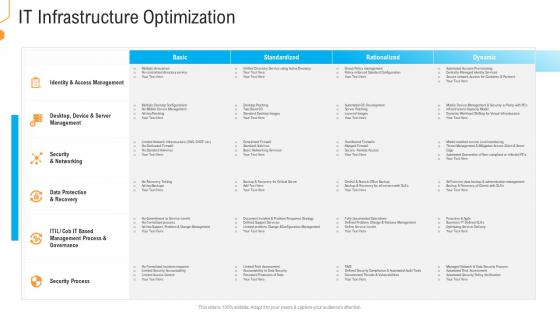 Civil Infrastructure Designing Services Management It Infrastructure Optimization Pictures PDF