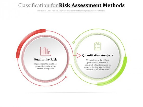 Classification For Risk Assessment Methods Ppt PowerPoint Presentation Show Designs