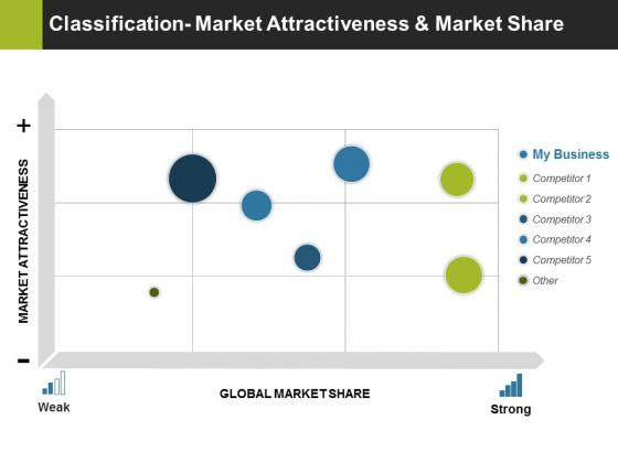 Classification Market Attractiveness And Market Share Ppt PowerPoint Presentation Inspiration Rules