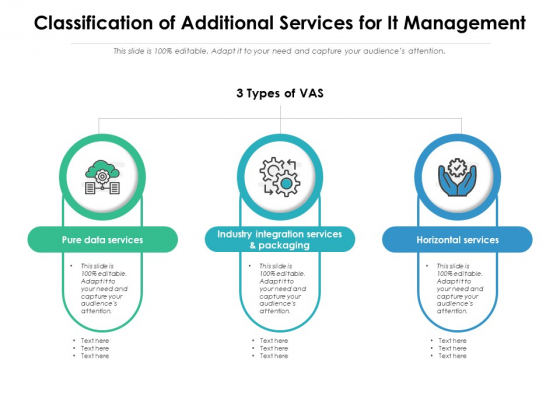 Classification Of Additional Services For It Management Ppt PowerPoint Presentation Introduction PDF