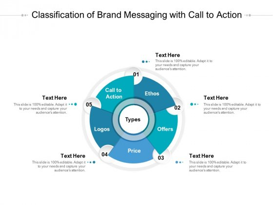 Classification Of Brand Messaging With Call To Action Ppt PowerPoint Presentation Guidelines
