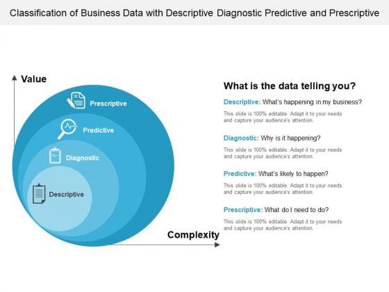 Classification Of Business Data With Descriptive Diagnostic Predictive And Prescriptive Ppt PowerPoint Presentation Layouts Good PDF