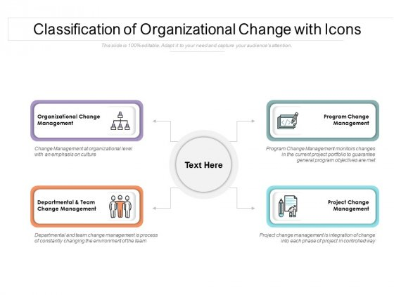 Classification Of Organizational Change With Icons Ppt PowerPoint Presentation Outline Portfolio
