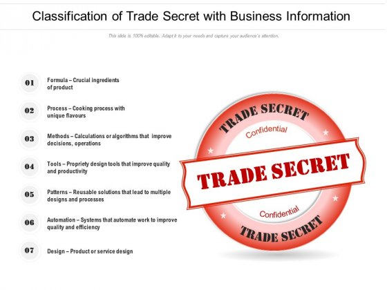 Classification Of Trade Secret With Business Information Ppt PowerPoint Presentation Professional Slides PDF