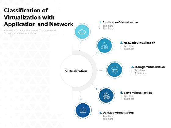 Classification Of Virtualization With Application And Network Ppt PowerPoint Presentation Infographics Show PDF