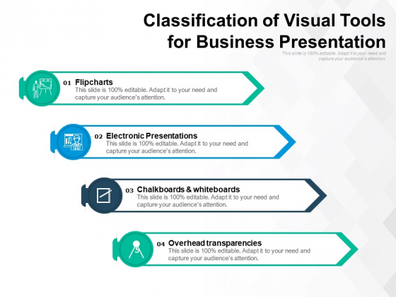 Classification Of Visual Tools For Business Presentation Ppt PowerPoint Presentation File Infographic Template PDF