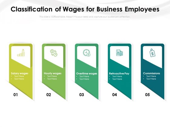 Classification Of Wages For Business Employees Ppt PowerPoint Presentation Gallery Pictures PDF