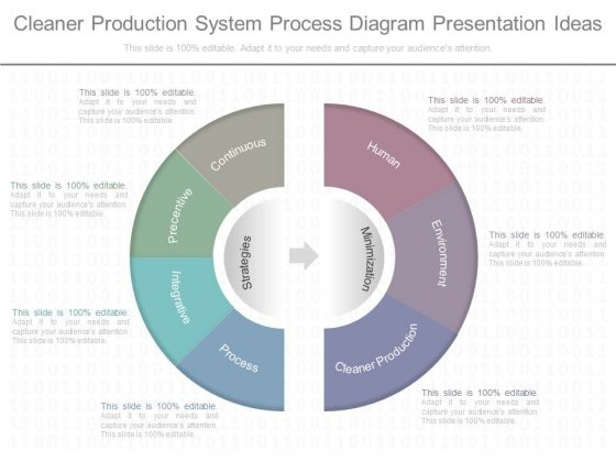 Cleaner Production System Process Diagram Presentation Ideas