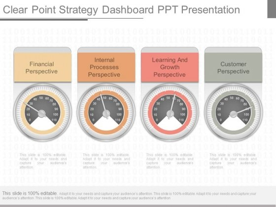 Clear Point Strategy Dashboard Ppt Presentation