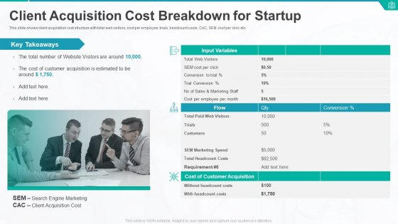 Client Acquisition Cost Breakdown For Startup Ppt Graphics PDF