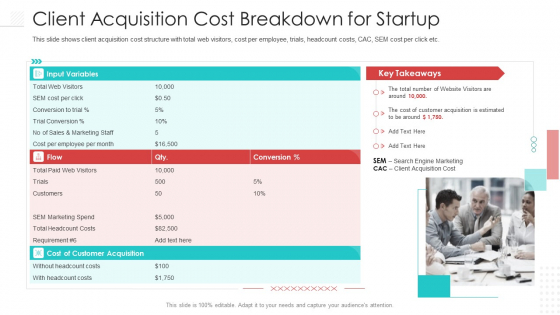 Client Acquisition Cost Breakdown For Startup Themes PDF