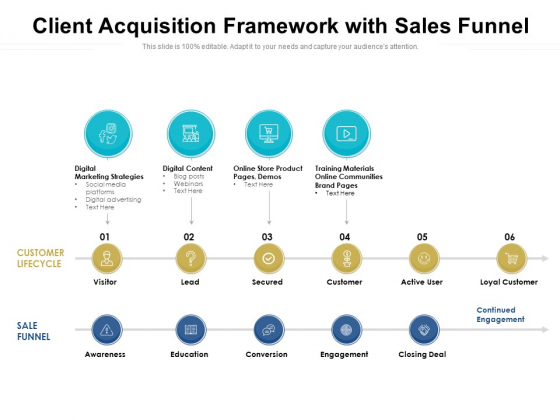 Client Acquisition Framework With Sales Funnel Ppt PowerPoint Presentation Gallery Layouts PDF