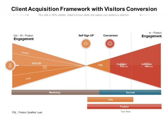 Client Acquisition Framework With Visitors Conversion Ppt PowerPoint Presentation File Designs Download PDF