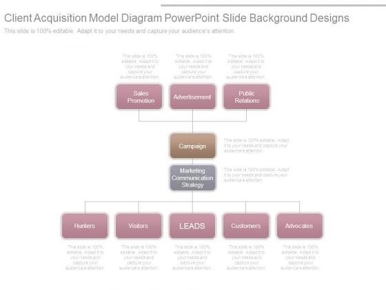 Client Acquisition Model Diagram Powerpoint Slide Background Designs