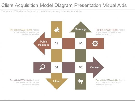 Client Acquisition Model Diagram Presentation Visual Aids