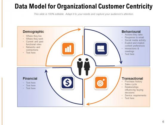 Client_Centric_Framework_Financial_Demographic_Ppt_PowerPoint_Presentation_Complete_Deck_Slide_6