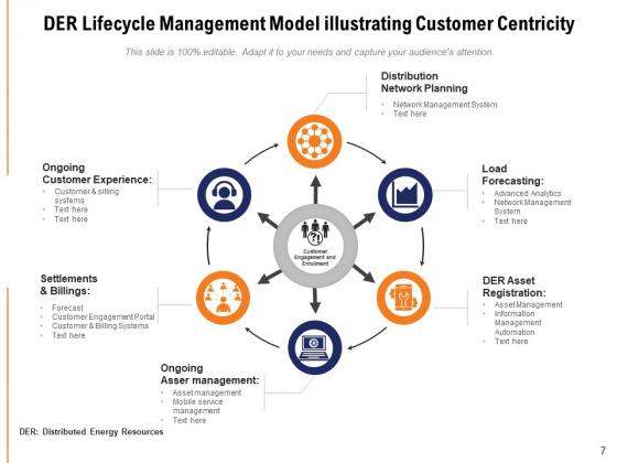 Client_Centric_Framework_Financial_Demographic_Ppt_PowerPoint_Presentation_Complete_Deck_Slide_7