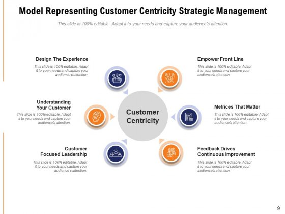 Client_Centric_Framework_Financial_Demographic_Ppt_PowerPoint_Presentation_Complete_Deck_Slide_9