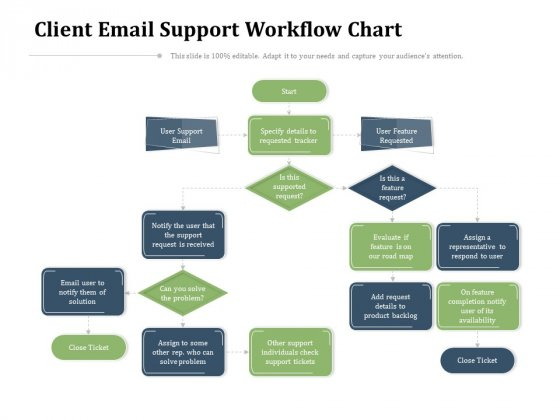Client Email Support Workflow Chart Ppt PowerPoint Presentation Gallery Structure PDF