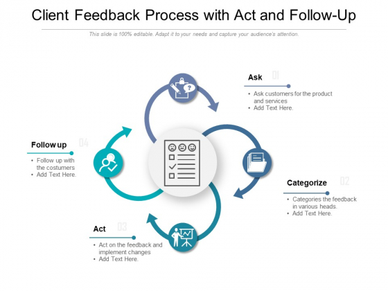 Client Feedback Process With Act And Follow Up Ppt PowerPoint Presentation Ideas Clipart Images PDF