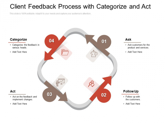 Client Feedback Process With Categorize And Act Ppt PowerPoint Presentation Infographic Template Layout PDF
