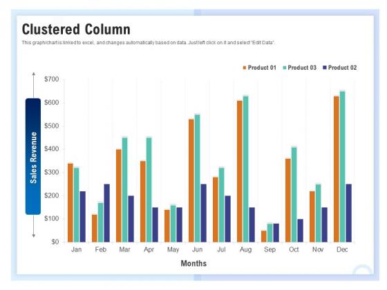 Client Health Score Clustered Column Ppt PowerPoint Presentation Icon Design Ideas PDF