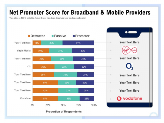 Client Health Score Net Promoter Score For Broadband And Mobile Providers Ppt PowerPoint Presentation Pictures Deck PDF