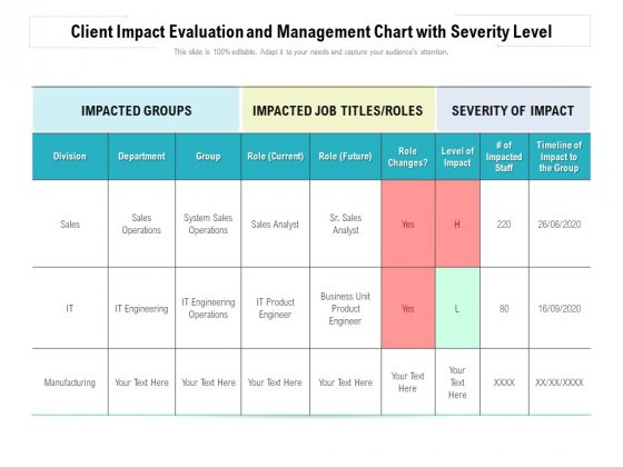 Client Impact Evaluation And Management Chart With Severity Level Ppt Layouts Deck PDF