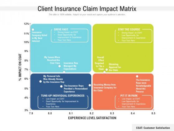 Client Insurance Claim Impact Matrix Ppt Icon Outline PDF