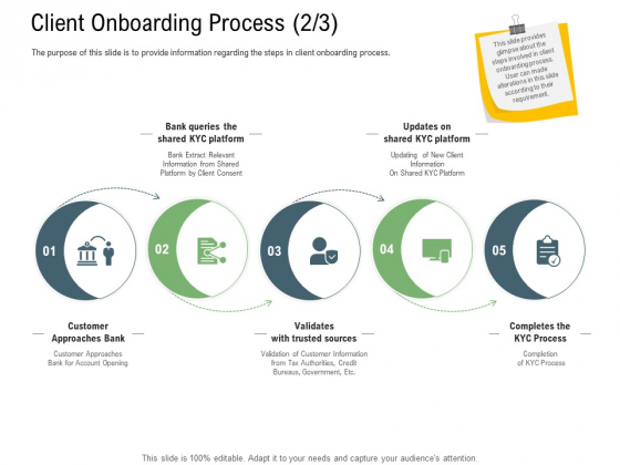 Client Onboarding Framework Client Onboarding Process Extract Formats PDF