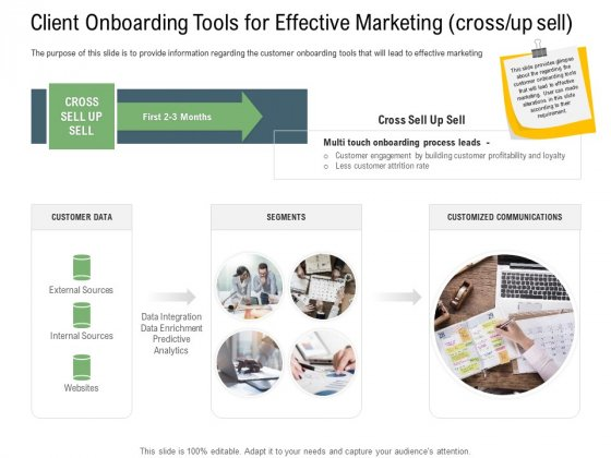 Client Onboarding Framework Client Onboarding Tools For Effective Marketing Cross Up Sell Pictures PDF